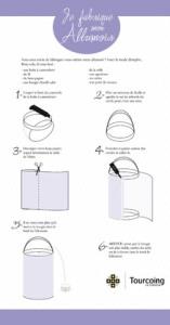 Construire un allumoir(2)
